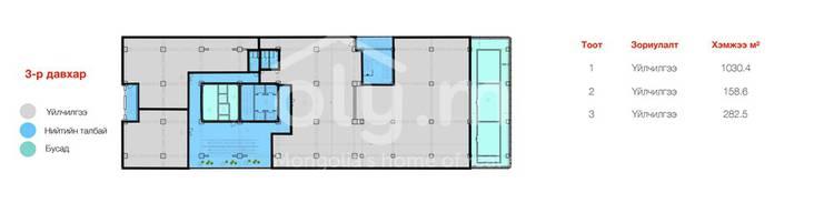ID 194, Khoroo 15 байршилд for sale зарын residential Apartment төсөл 1