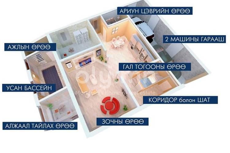 ID 402, Khoroo 4 байршилд for sale зарын residential House төсөл 1