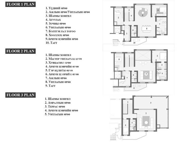 ID 17, Khoroo 11 байршилд for sale зарын residential Apartment төсөл 1