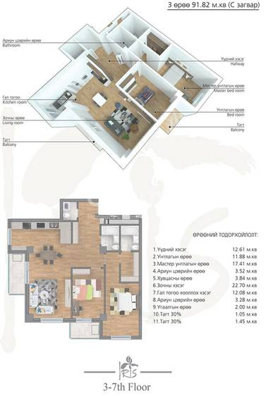 ID 2001, Khoroo 4 байршилд for rent зарын residential Apartment төсөл 1